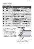 Gebrauchsanweisung Electrolux Einbau Backofen ... - Elektroshop24 - Page 7