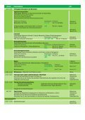 Studieninfotag am 21. November 2012 - Seite 3