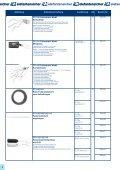 Produktkatalog Öffnungstechnik 2013/14 - BASI - Seite 2