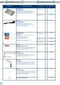 Produktkatalog Öffnungstechnik 2013/14 - BASI - Seite 4