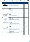 Produktkatalog Öffnungstechnik 2013/14 - BASI - Seite 7