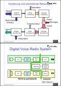 Digitale Sprachübertragung -CODEC2 und FreeDV-29.06.13-qq - Page 7