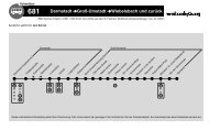 Linie 681 - Dadina