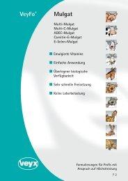 VeyFo® Mulgat - Veyx-Pharma GmbH