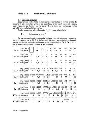 Tema IX –a MASURAREA EXPUNERII