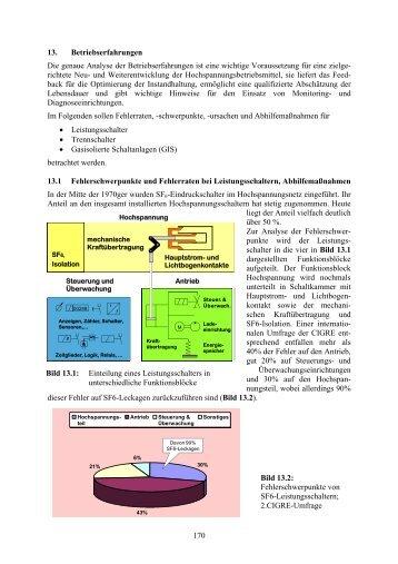 170 Bild 13.1: Einteilung eines Leistungsschalters in ...