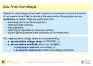 Slow-Front Overvoltages - Fachgebiet Hochspannungstechnik
