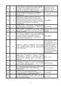 6. Grup Önerileri - Hsyk - Page 4