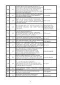6. Grup Önerileri - Hsyk - Page 6
