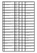 publicare notificari nedepunere declaratii emise in 12.2013 ... - ANAF - Page 3