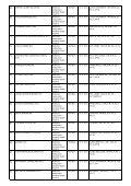 publicare notificari nedepunere declaratii emise in 12.2013 ... - ANAF - Page 5