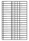 publicare notificari nedepunere declaratii emise in 12.2013 ... - ANAF - Page 7