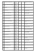 publicare notificari nedepunere declaratii emise in 12.2013 ... - ANAF - Page 6