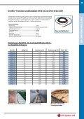 Infos/Preise Frostschutz - HTS System AG - Seite 4