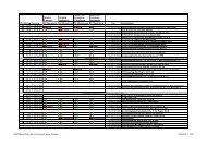Rahmenterminplan HTTV 2013/2014 - TSV 03 Wolfskehlen