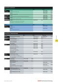 EtherCAT Box - download - Beckhoff - Page 6