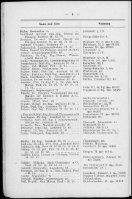 Personalverzeichnis Sommersemester 1930 - Seite 7