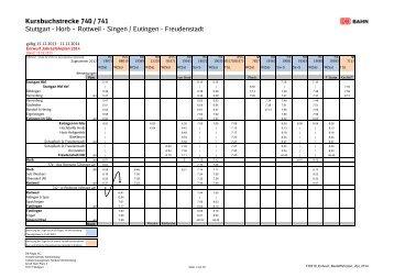 KBS 740 Stuttgart - Freudenstadt_Singen 2014.pdf