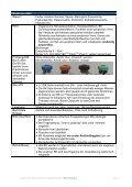 Präanalytik Mikrobiologie - Seite 4