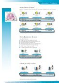 18 Laboratory Products.indd - Hu-Fa Dental - Page 5