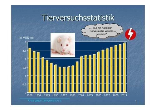 Tierversuche – - bmt – Bund gegen Missbrauch der Tiere