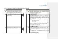 Status pr. september 2012: Strategi og handlingsplan: Humanistisk ...