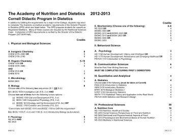 Dietetics - College of Human Ecology