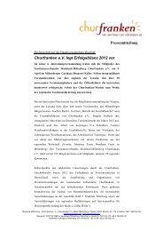 Pressemitteilung Churfranken e.V. legt Erfolgsbilanz 2012 vor