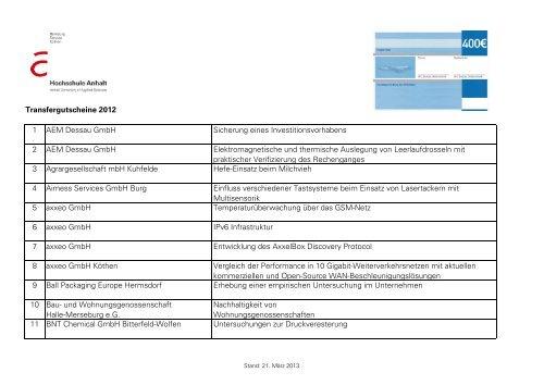 Projekte mit Transfergutscheinen 2012