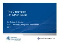 The Circumplex --In Other Words - Human Synergistics