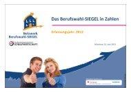 Das Berufswahl-SIEGEL in Zahlen - Kreis Euskirchen