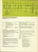 Magazin 196512 - Seite 7