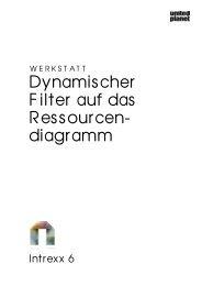 Werkstatt: Dynamischer Filter auf das Ressourcendiagramm