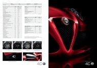 Alfa Romeo 4C - Erasmus Garage