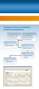 Mobiles Verbrauchsmessgerät FCM - 100 (PDF | 1,5 MB) - KL ... - Seite 6