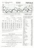 TELE-TECH & - AmericanRadioHistory.Com - Page 5