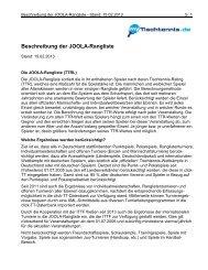 Beschreibung der JOOLA-Rangliste - TTVN