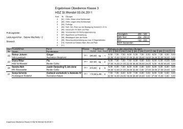 Ergebnisse Obedience Klasse 3 HSZ St.Wendel 03.04.2011