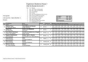 Ergebnisse Obedience Klasse 1 HSZ St.Wendel 02.04.2011