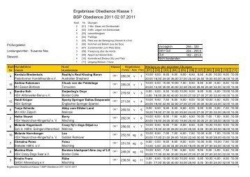 Ergebnisse Obedience Klasse 1 BSP Obedience 2011 02.07.2011