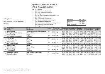 Ergebnisse Obedience Klasse 2 HSZ St.Wendel 03.04.2011