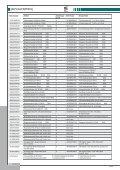 PDF downloaden - Werktec GmbH Werkzeugfachhandel - Page 3