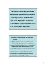 Struktur- und Genehmigungsdirektion Süd - Gemeinde Haßloch