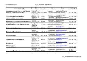"Empfohlene AQUA-Angebote ""D_EUI_Allgemeine_Qualifikationen"""