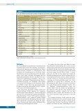Vergleich der Schwerverletztenversorgung in den neuen und alten ... - Page 2