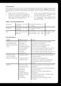 D-Klasse Marine-Verstärker - FUSION Electronics - Page 3
