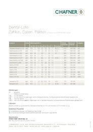 Download Lottabelle - C. Hafner GmbH + Co. KG