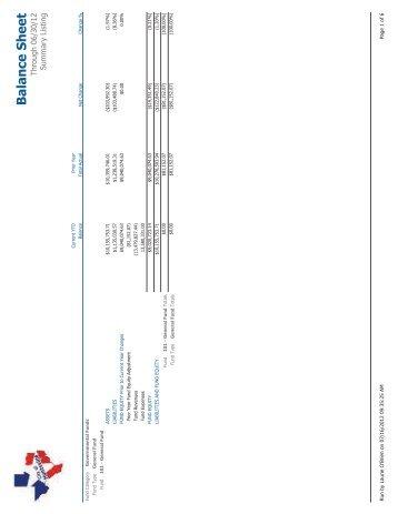 Governmental Fund Balance Sheet
