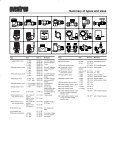 Thermostatic radiator valves - Hurlcon Heating - Page 5