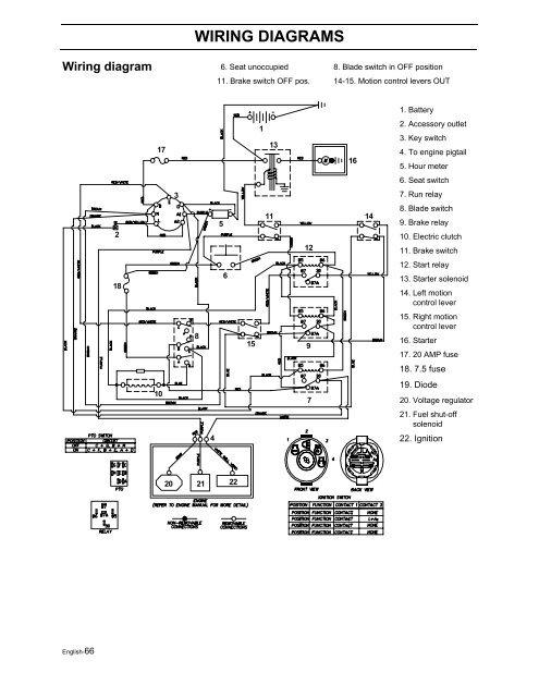 Wiring Diagrams Wiring Di